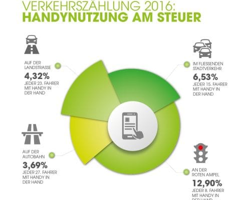 übersicht verkehrszaehlung 2016 mobil in deutschland ev ausschnitt